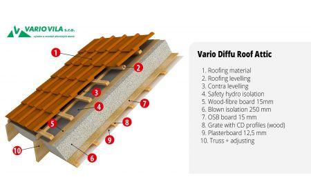 Vario Diffu Roof Attic
